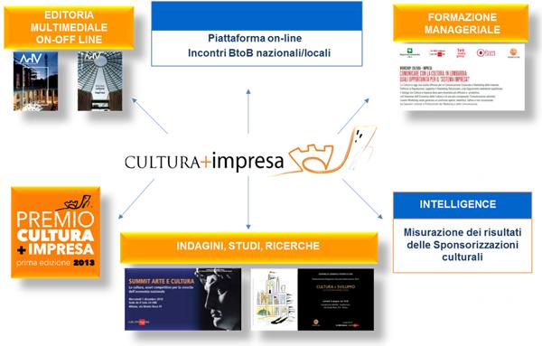 cultura-impresa