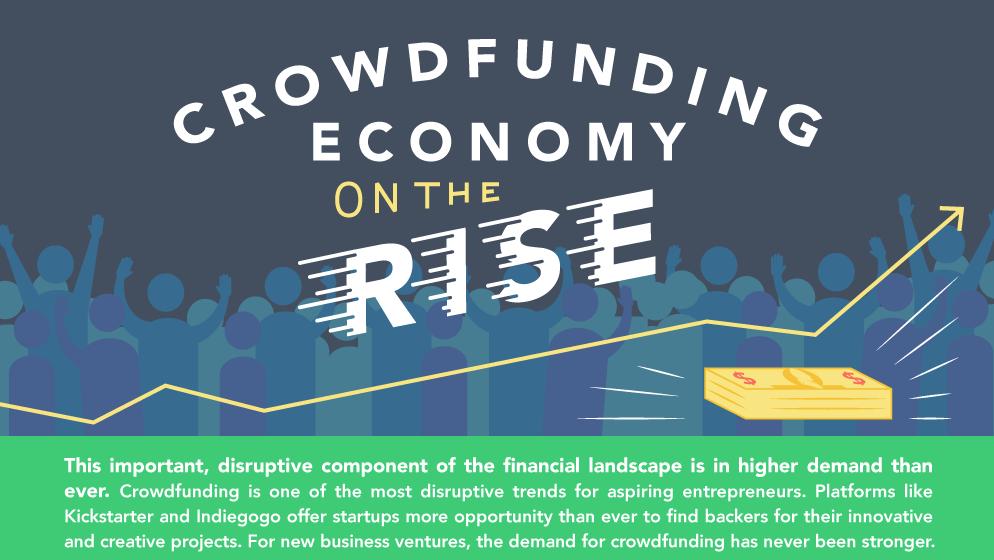 Crowdfunding-Short